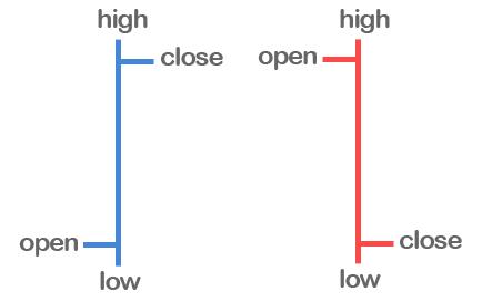 Forex closing price history
