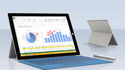 Windows 8 tablets for Forex